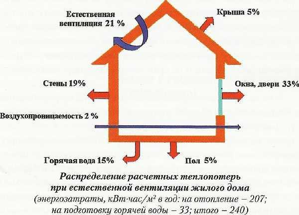 Норматив температуры воды в кране в 2021: СНиП, нормативы и СанПин, требования к качеству и какая должна быть в многоквартирном доме для горячего и холодного ресурса?