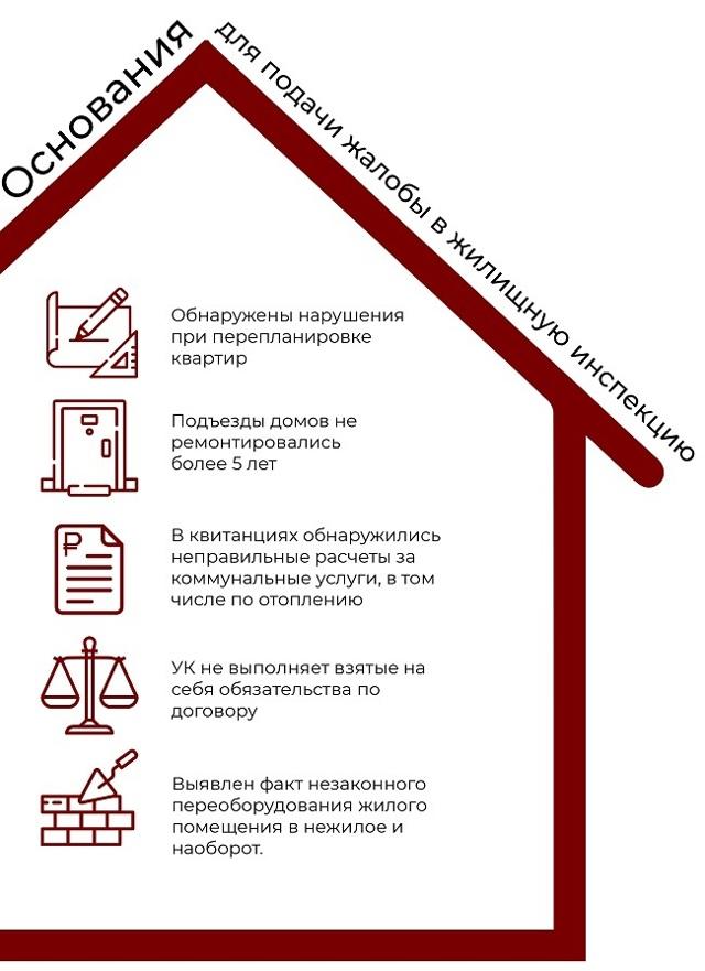 Жалобы на управляющую компанию в жилищную инспекцию: образец заявления в ГЖИ на бездействие ЖКХ, пример, как правильно написать и подать онлайн через Госуслуги