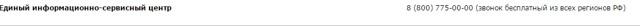 Горячая линия РЖД круглосуточно: единый номер телефона бесплатной справочной для пассажиров, колл-центр, служба поддержки по ж/д билетам и жалобам, иные контакты ОАО