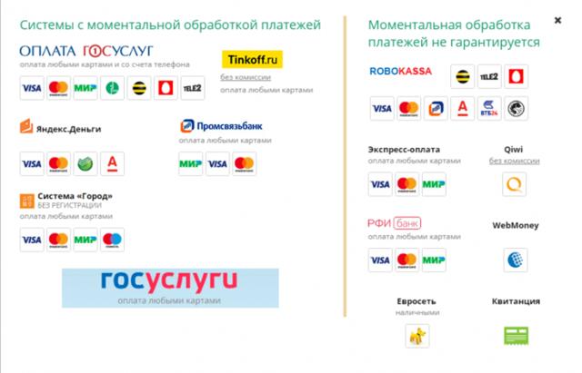 Долги по кредитам: узнать по фамилии бесплатно, и как проверить по ФИО наличие задолженности на сайте ФССП, как выяснить информацию по данным паспорта?