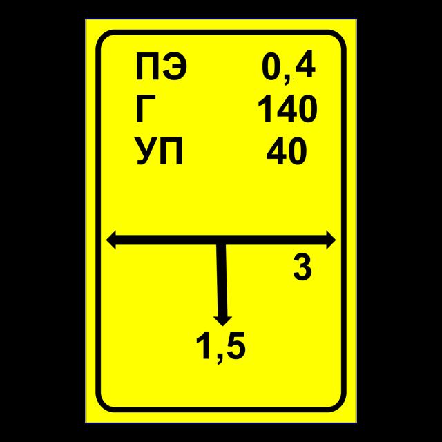 Низкое давление газопровода, а также среднее и высокое: сколько это в цифрах, что делать, если падает, и какие по нормативу параметры в МПа в квартире и доме?